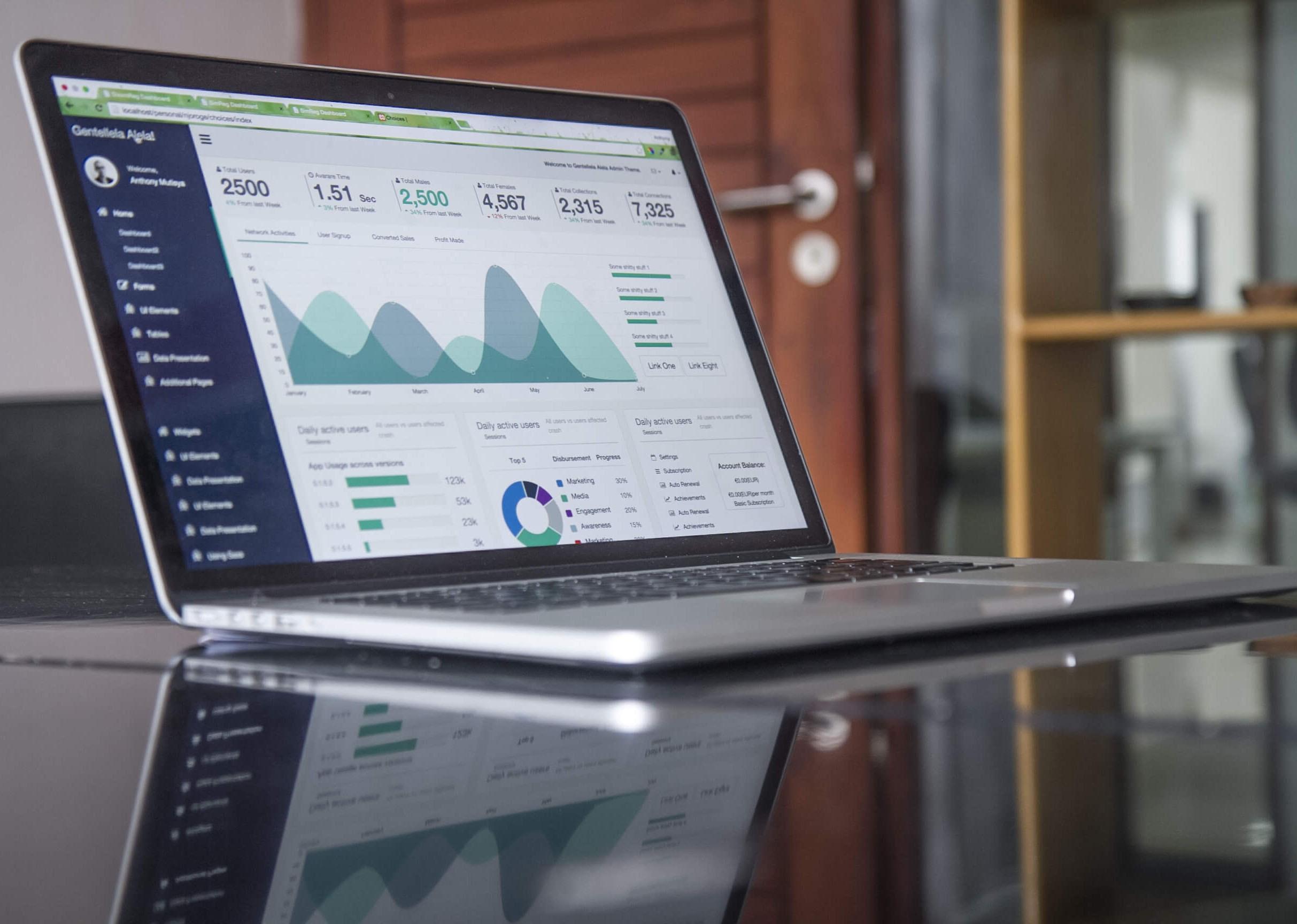 Performance MarketingMeasurement